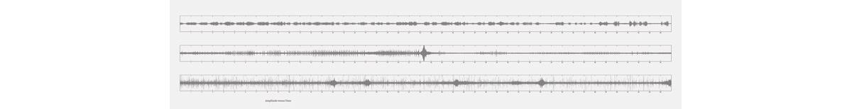 Lothar Baumgarten - Amplitude Versus Time
